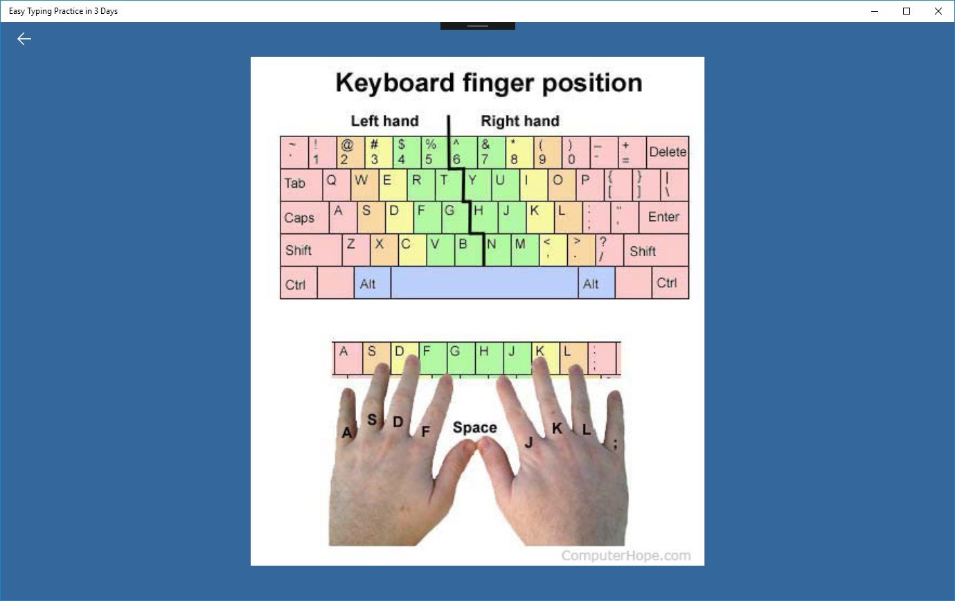 Typing Worksheets Printables Keyboard Typing Finger Placement Chart Numeric Keypad