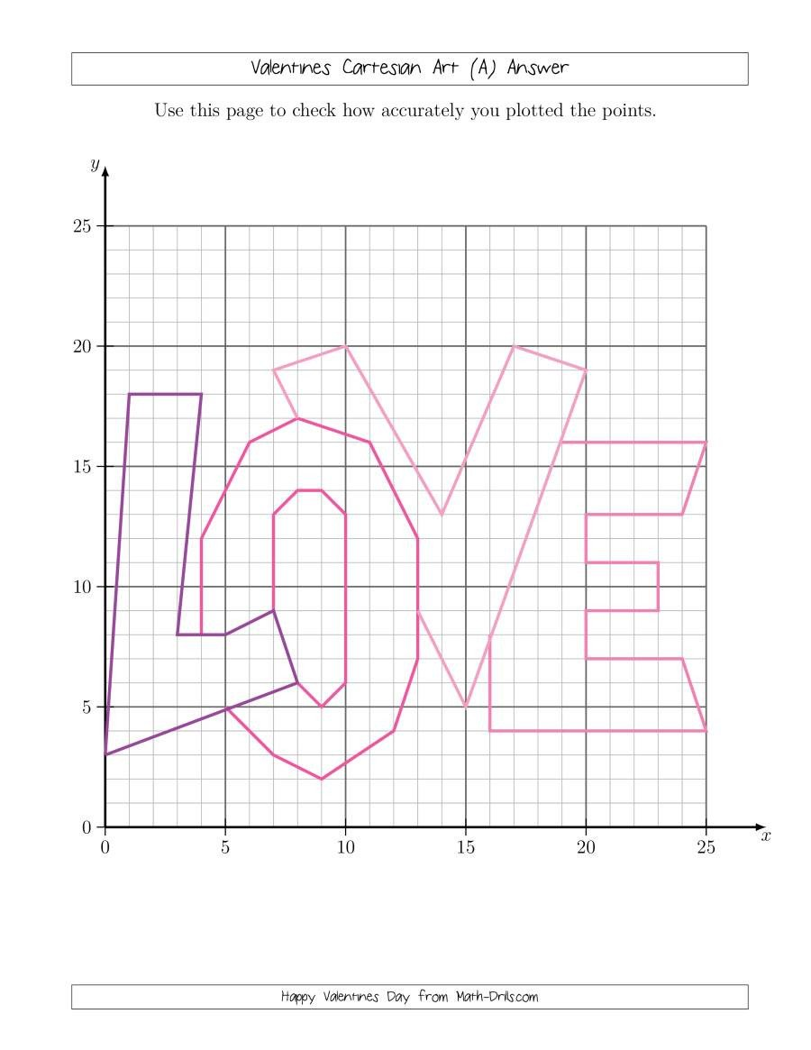 Valentine Day Coordinate Graphing Worksheets Valentines Cartesian Art Love