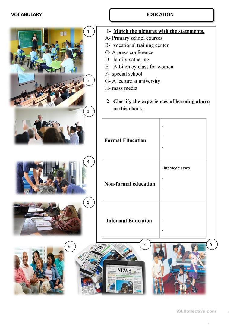 Vocational Skills Worksheet Education English Esl Worksheets for Distance Learning and