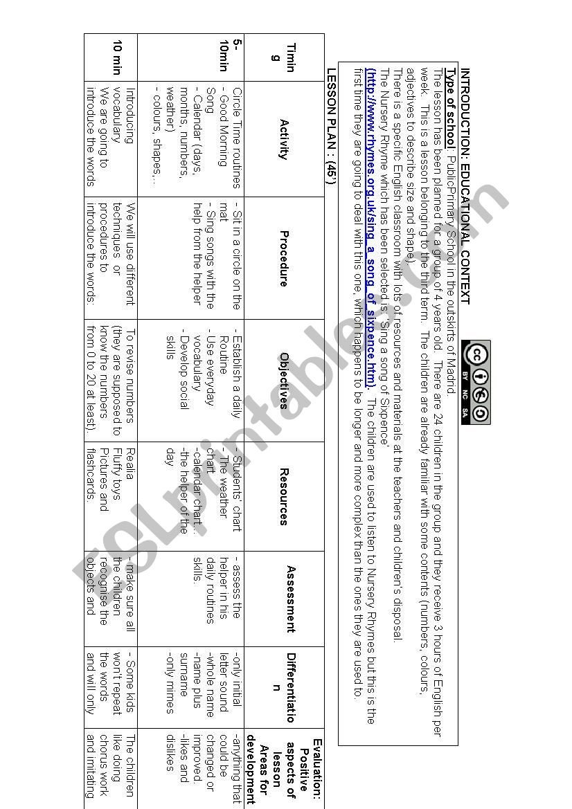 Vocational Skills Worksheet Lesson Plan for Didactic the English Language Infant