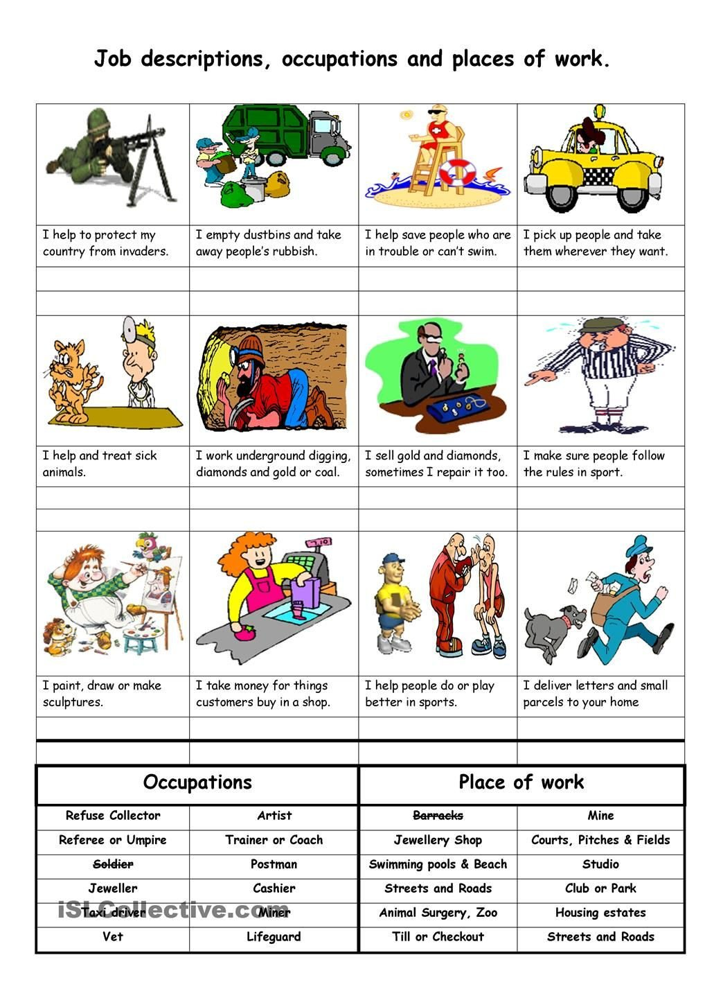Vocational Skills Worksheets Job Descriptions Occupations and Places Of Work