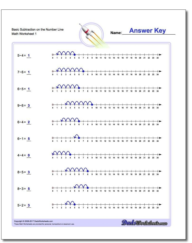 3rd Grade Math Measurement Worksheets these 3rd Grade Math Worksheets Start with Addition