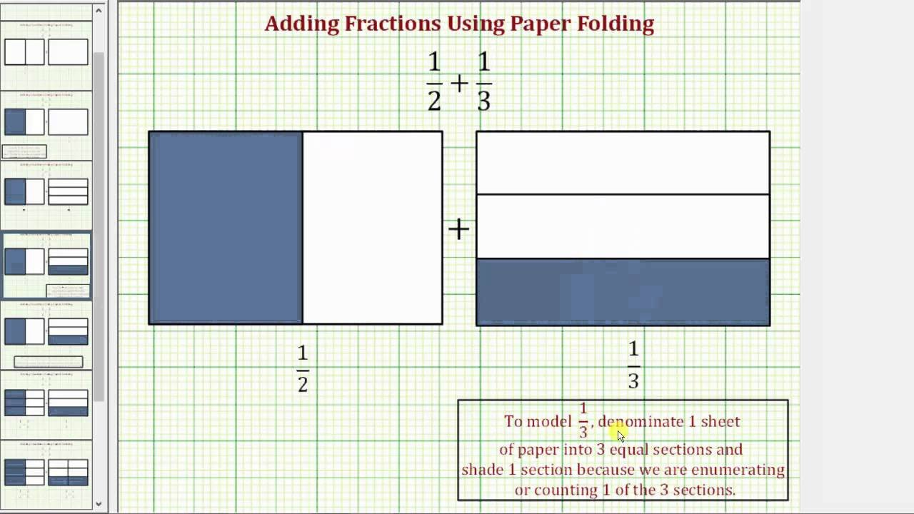 Adding Fractions Using Models Worksheets Ex Paper Folding to Model Addition Of Fractions with Unlike Denominators