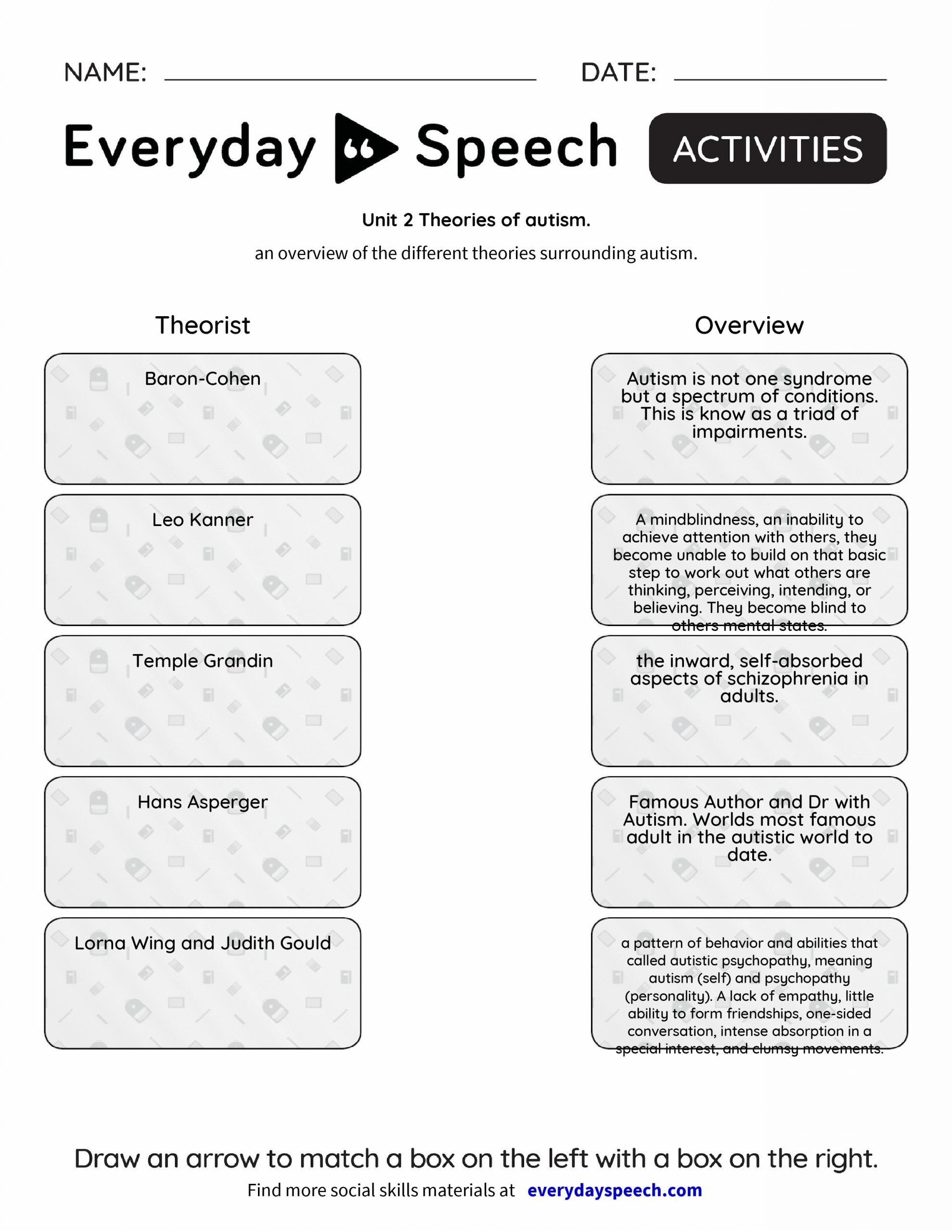 unit 2 theories of autism matching worksheet
