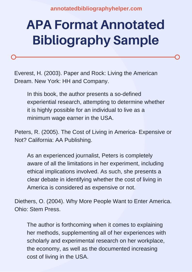 Bibliography Practice Worksheets the Surprising Apa Style D Bibliography Template 6th Edition