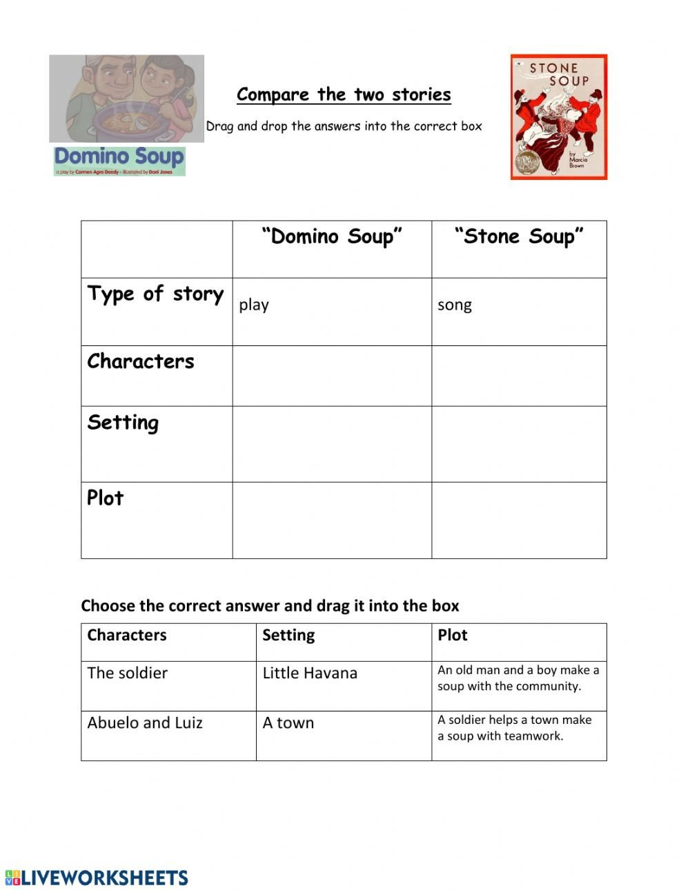 Character Setting and Plot Worksheets Pare Stone soup and Domino soup Interactive Worksheet
