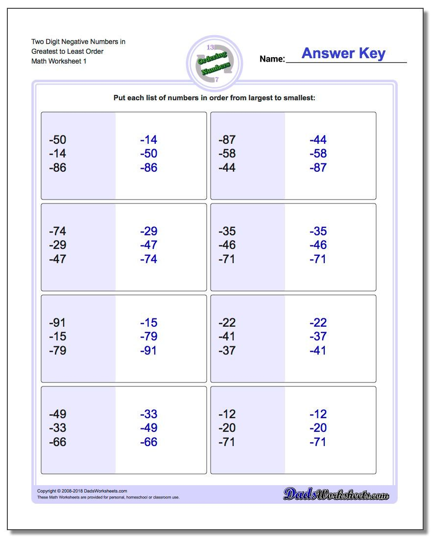 vertical order two digit negative numbers greatest to least v1