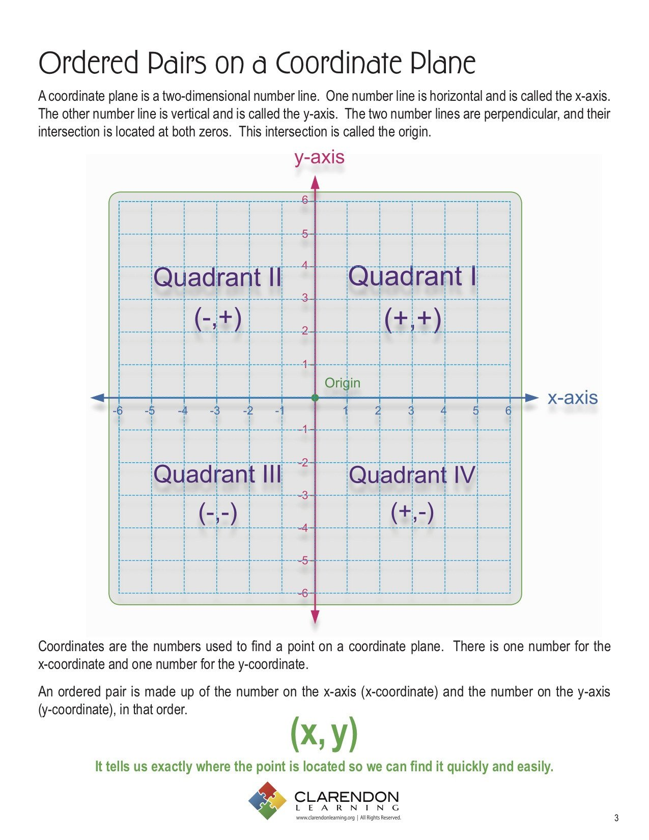 Ordered Pairs on a Coordinate Plane Worksheet
