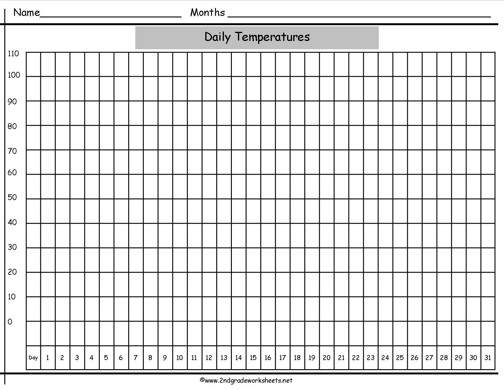 Double Line Graph Worksheets Blank Line Graph Template sonundrobin within Bar