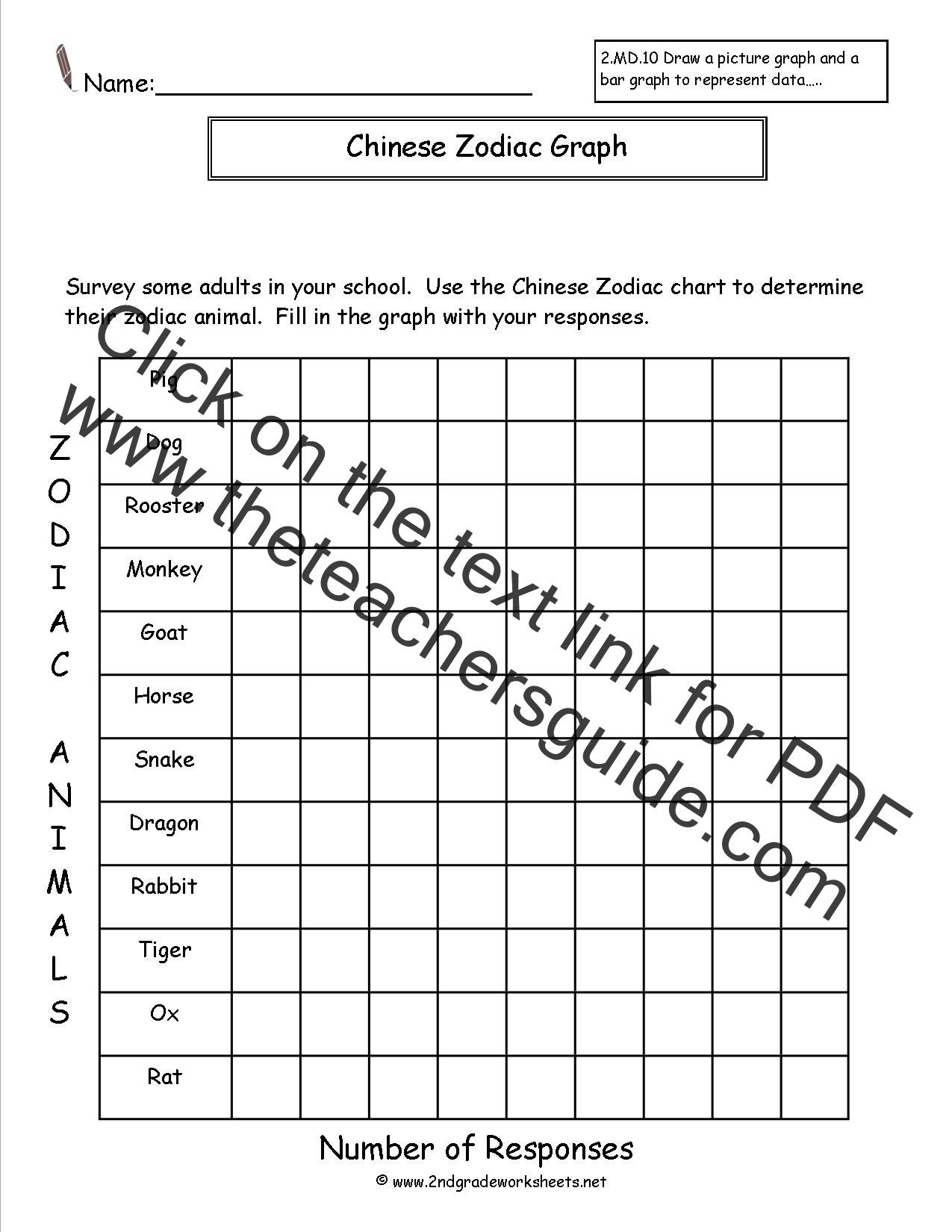 Double Line Graph Worksheets Charts and Graphs Worksheets Yubad