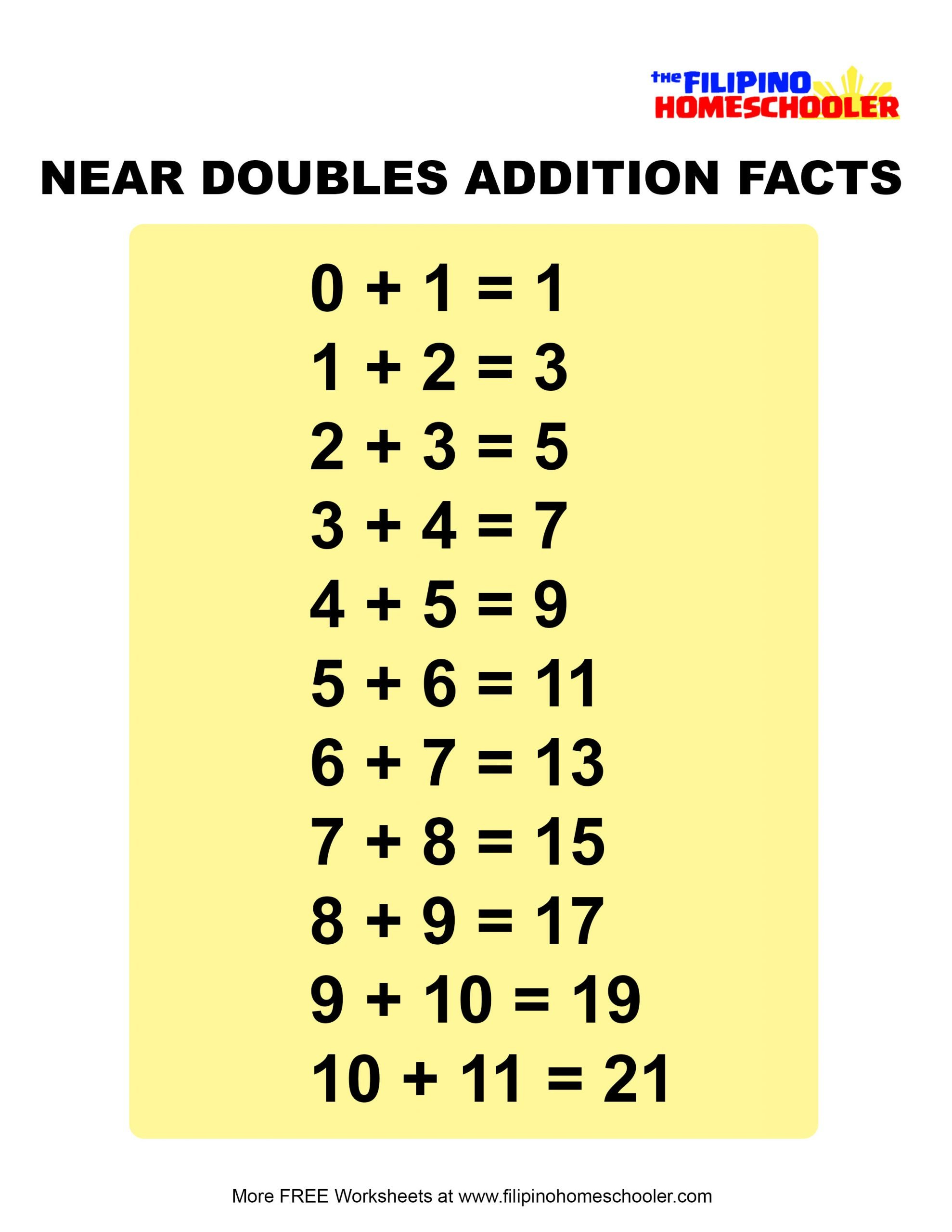 Doubles and Near Doubles Worksheets Adding Near Doubles Worksheets and Teaching Strategies — the