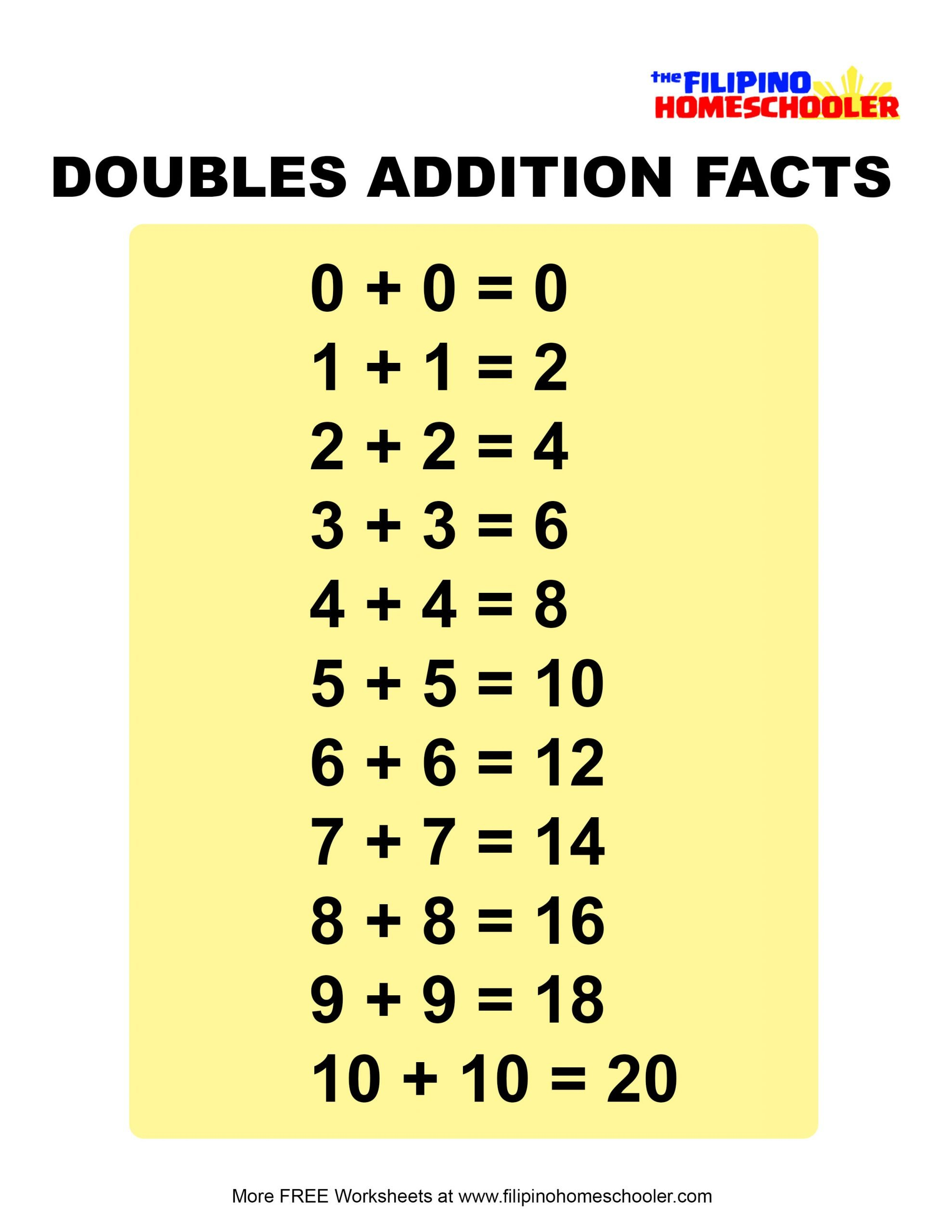 Addition Facts Doubles
