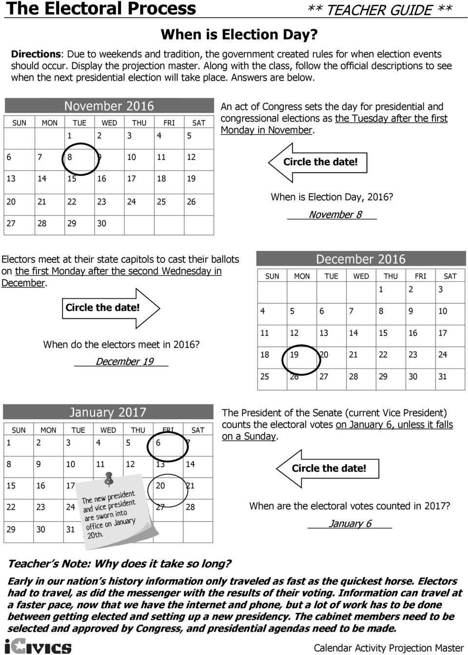 Election Day Worksheets the Electoral Process Step by Step the Worksheet Activity