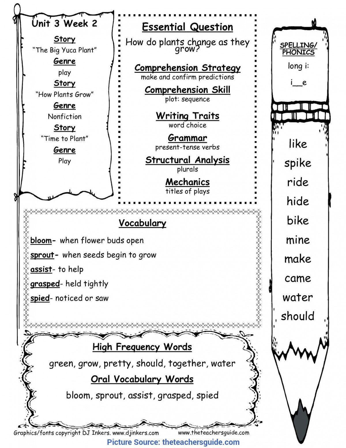 simple 1st grade social stu s unit plans mcgraw hill wonders first grade resources and print 1499
