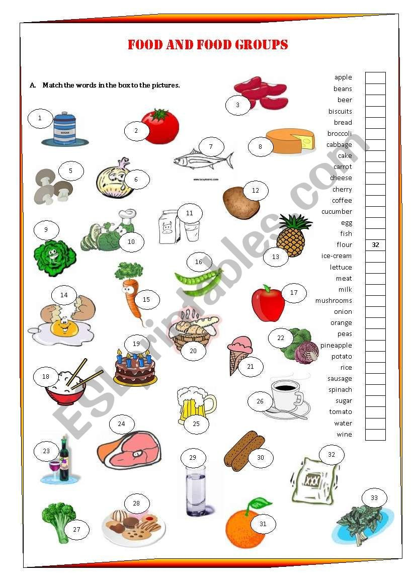 Five Food Groups Worksheets Food and Food Groups Esl Worksheet by Anapereira