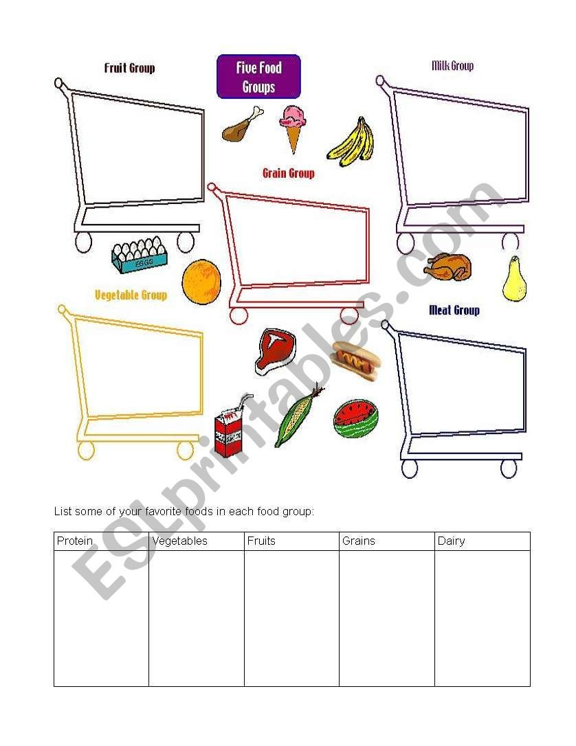 Five Food Groups Worksheets Food Groups Page 2 Esl Worksheet by Caremae