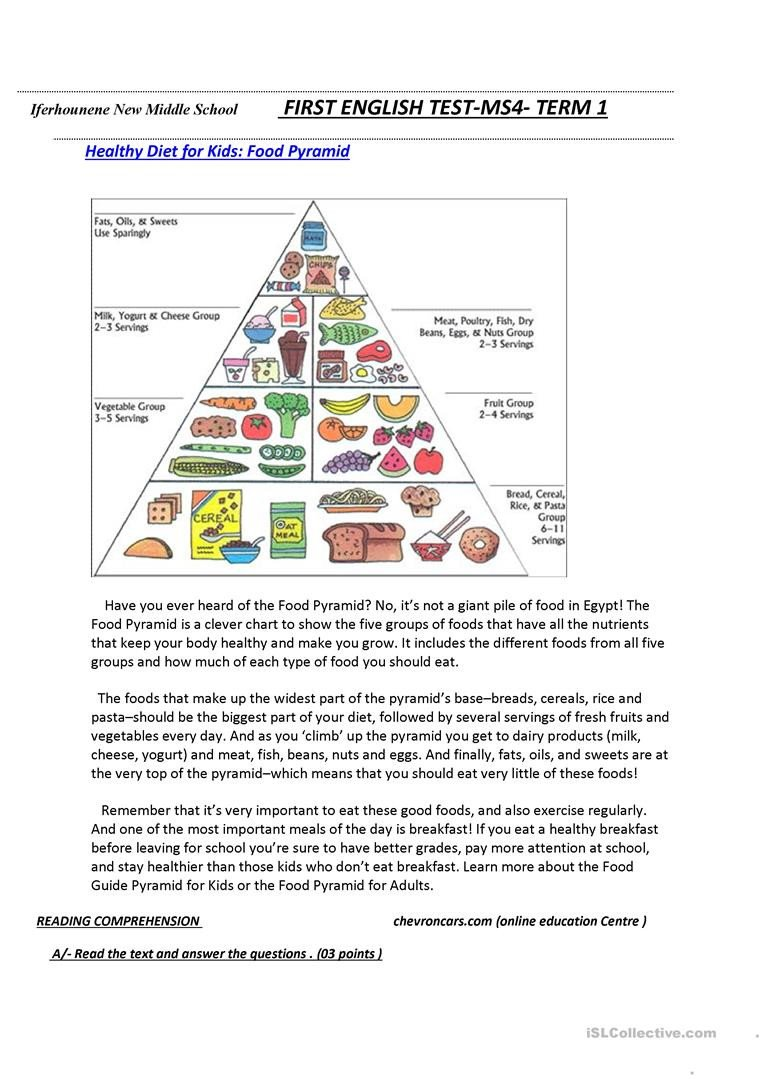 Five Food Groups Worksheets Food Pyramid English Esl Worksheets for Distance Learning