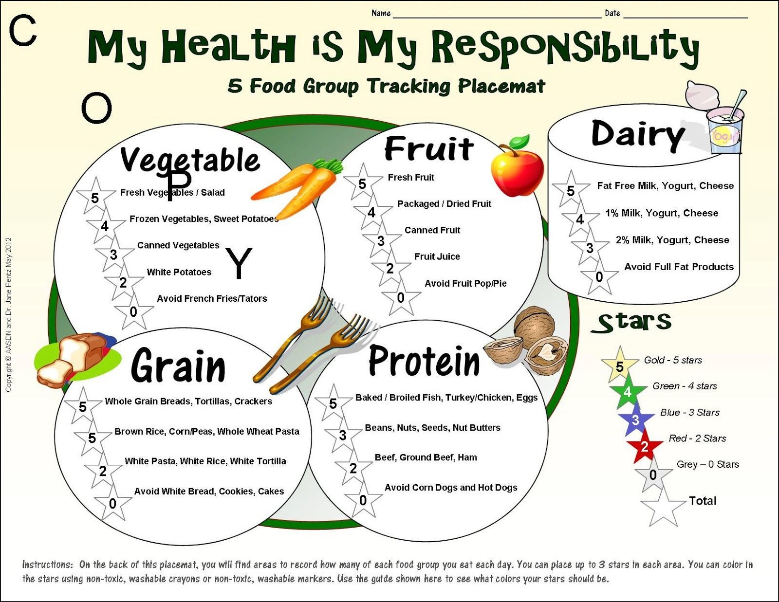 Five Food Groups Worksheets Pin On Protein Food Group