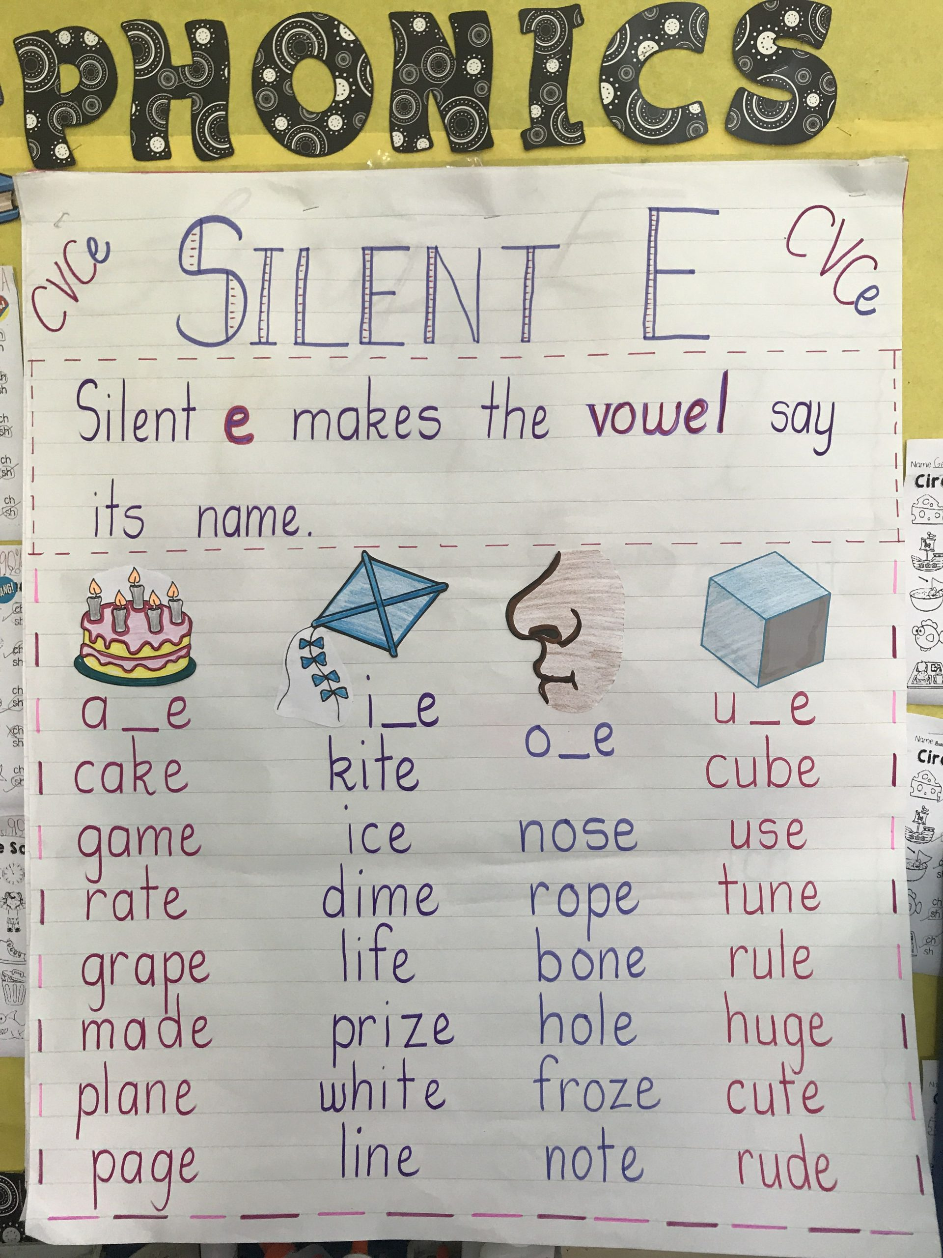 Free Silent E Worksheets 10 Helpful Cvce Anchor Charts & Ideas for Teaching Cvce Words