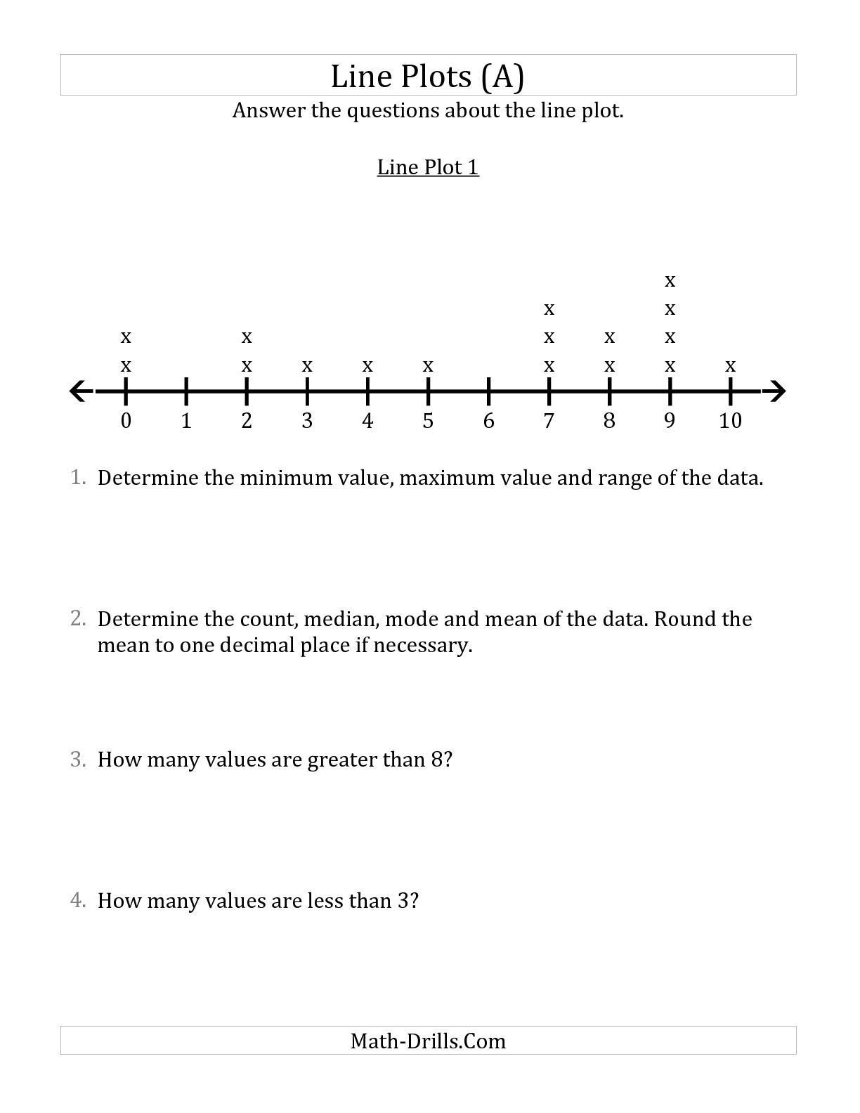 Line Graph Worksheet 5th Grade the Questions About Line Plots with Smaller Data Sets and