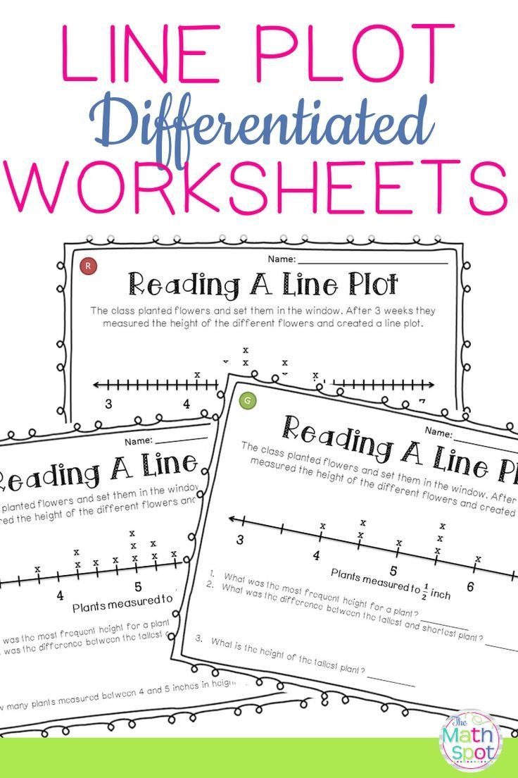 Line Plot Worksheet 5th Grade Line Plots Worksheets Distance Learning Packet