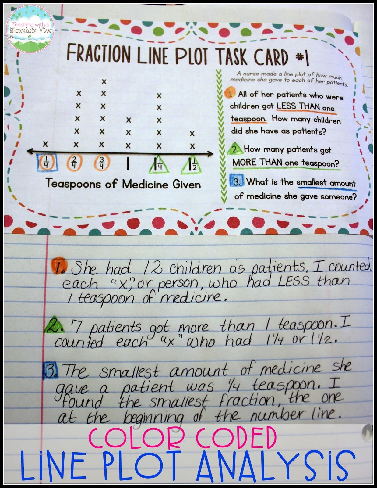 Line Plot Worksheet 5th Grade Teaching with A Mountain View Line Plot Activities and