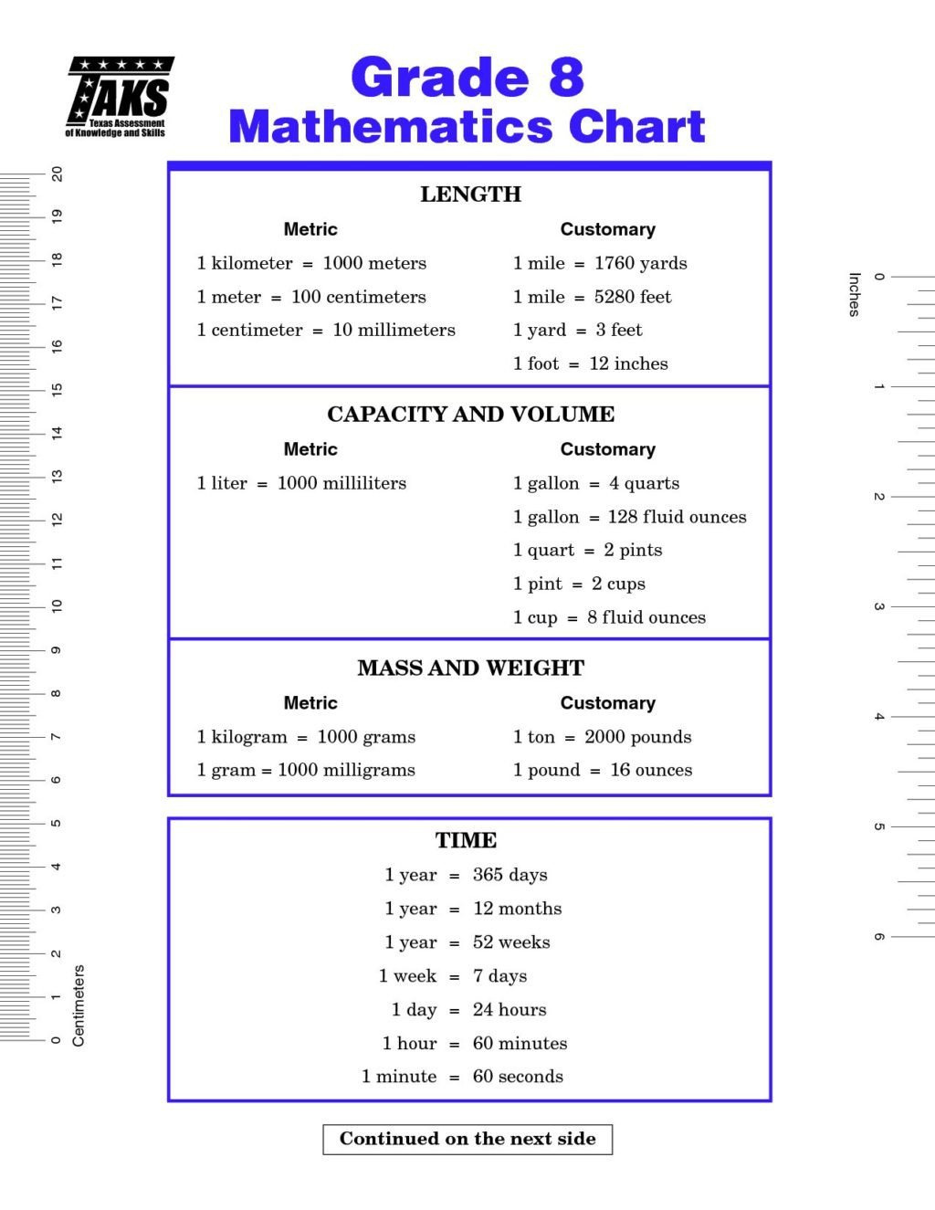 Metric and Customary Conversions Worksheets Worksheet Measurement Worksheets Grade Worksheet Awesome