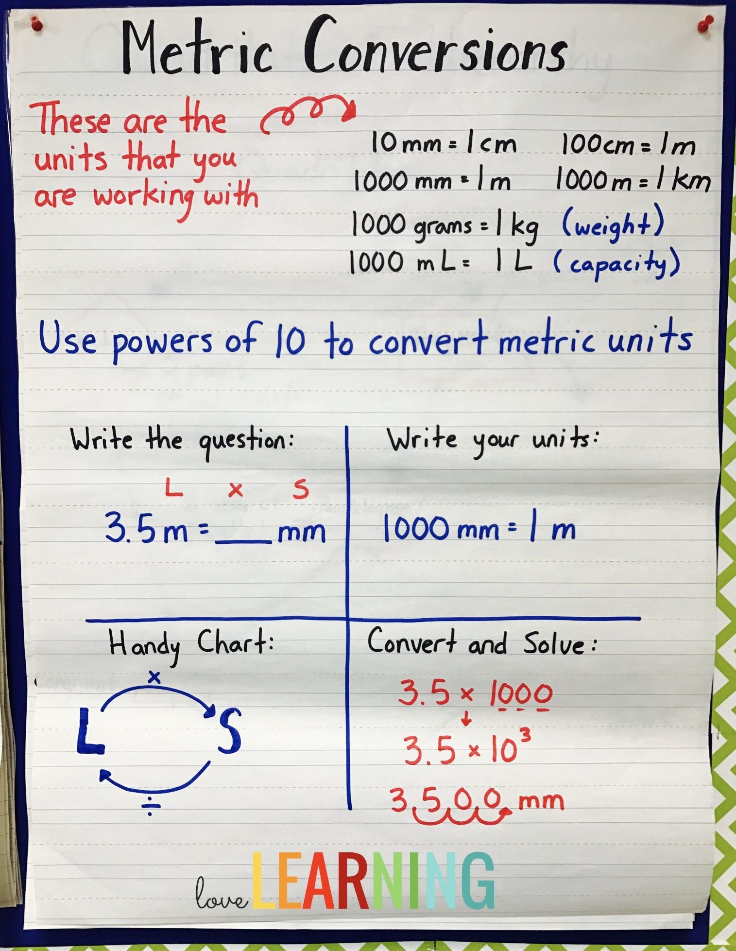 Metric Conversion Worksheets 5th Grade Measurement Unit 5th Grade Cc Aligned Lessons