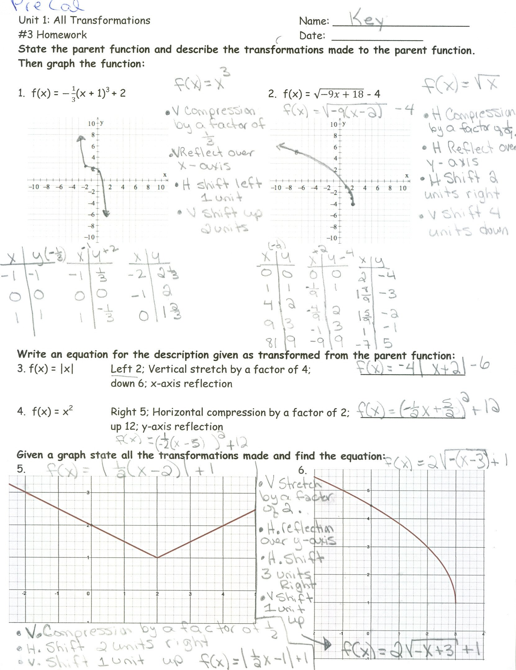 Multiple Transformations Worksheets Transformations Functions Worksheet Answers