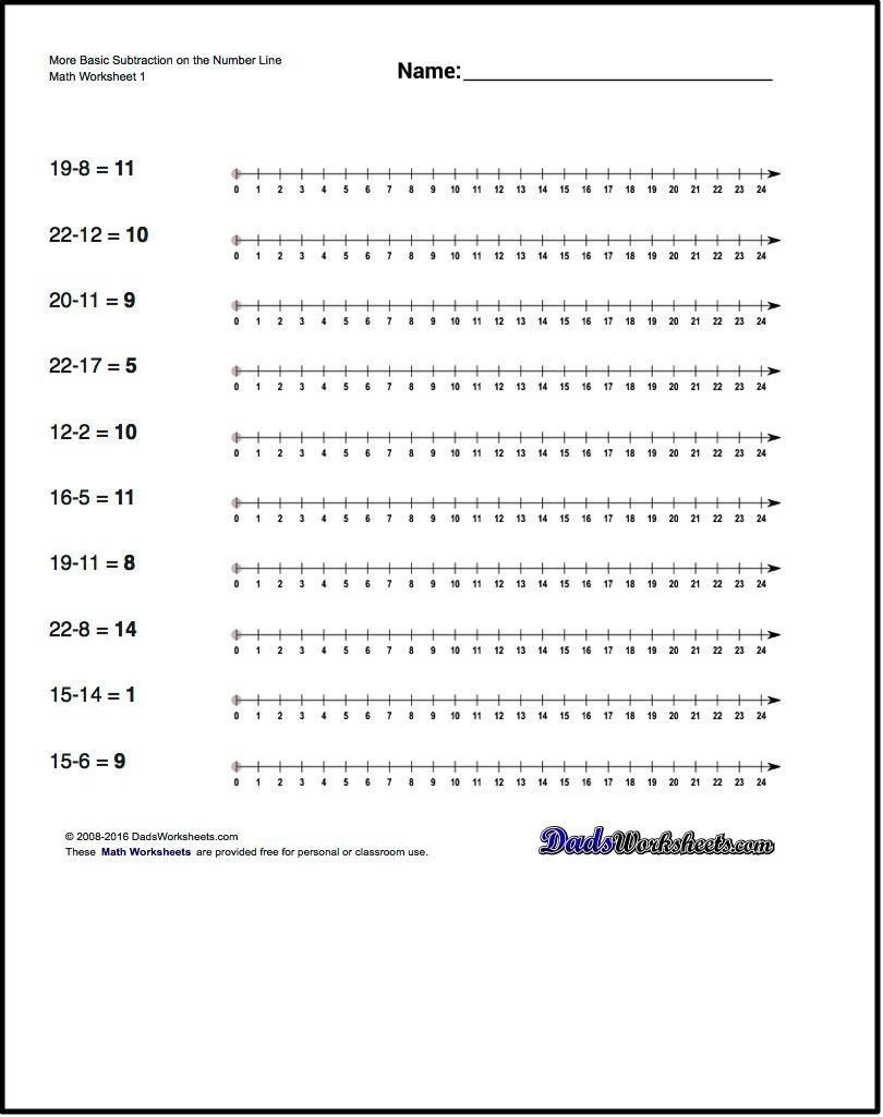 Number Lines Worksheets 3rd Grade these Simple Subtraction Worksheets Introduce Subtraction