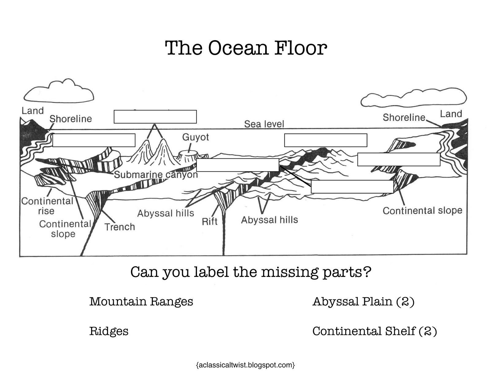 Ocean Floor Worksheets 5th Grade Pin On Classroom Ideas