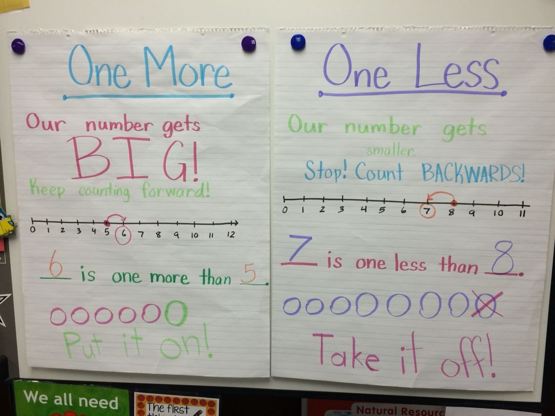 One More One Less Worksheet E More and One Less Anchor Chart