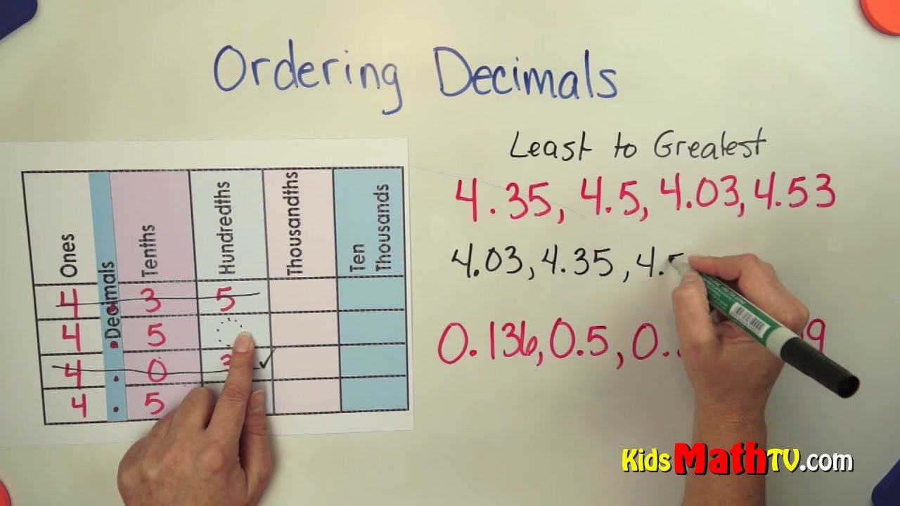 Ordering Decimals Worksheet 5th Grade ordering Decimals From Least to Greatest Math Tutorial