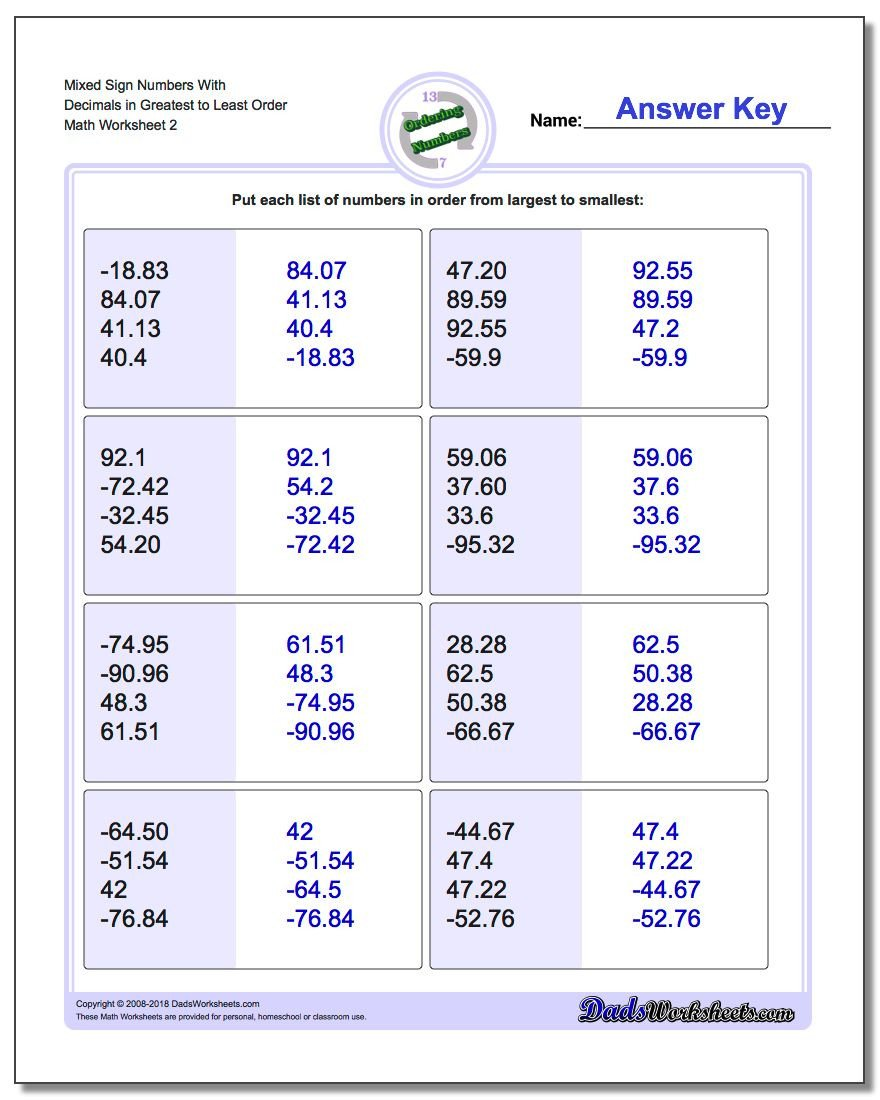 vertical order positive and negative numbers with mixed decimals greatest to least v2