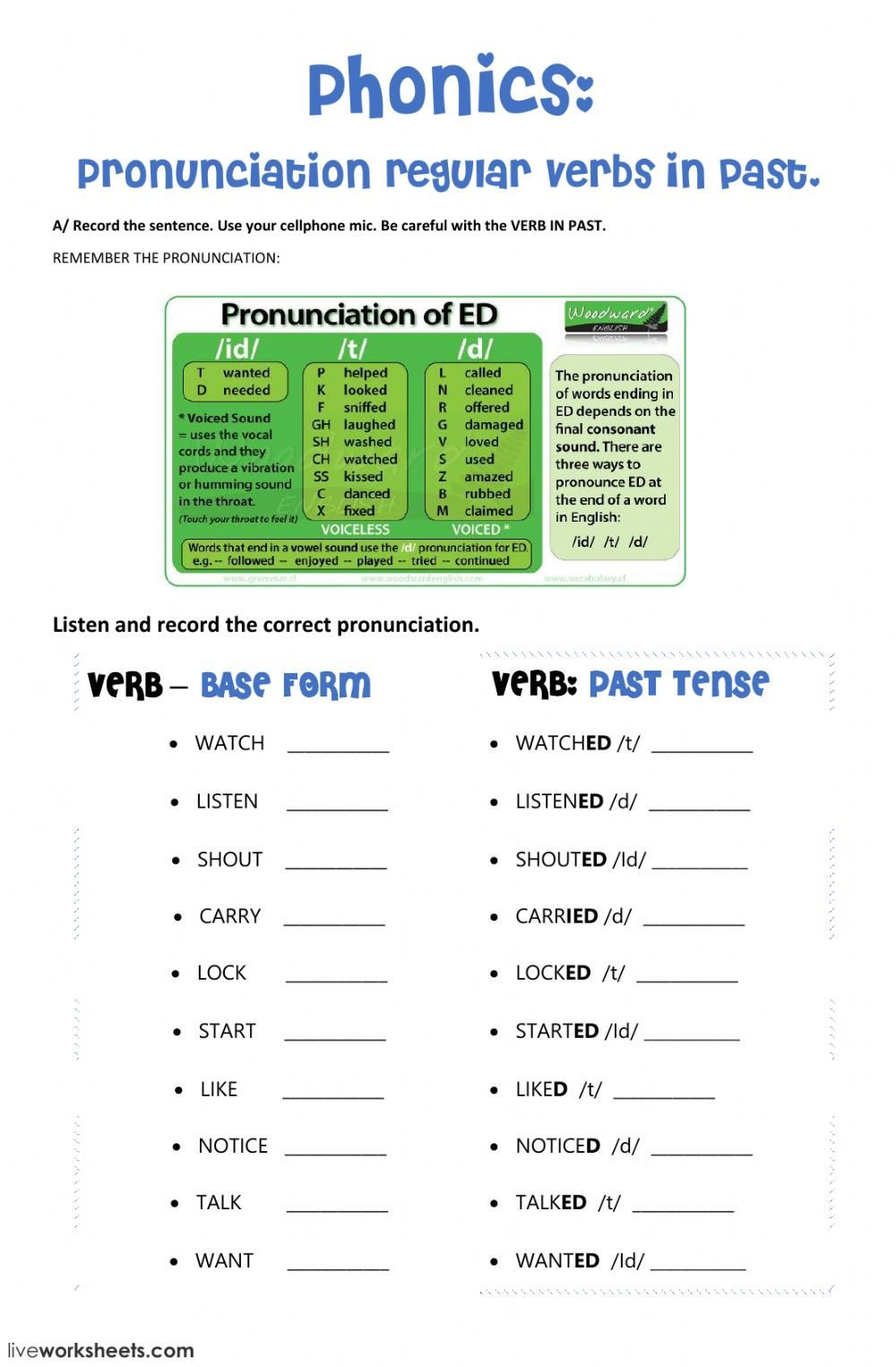 Pronunciation regular verbs in past ed tz9839iz