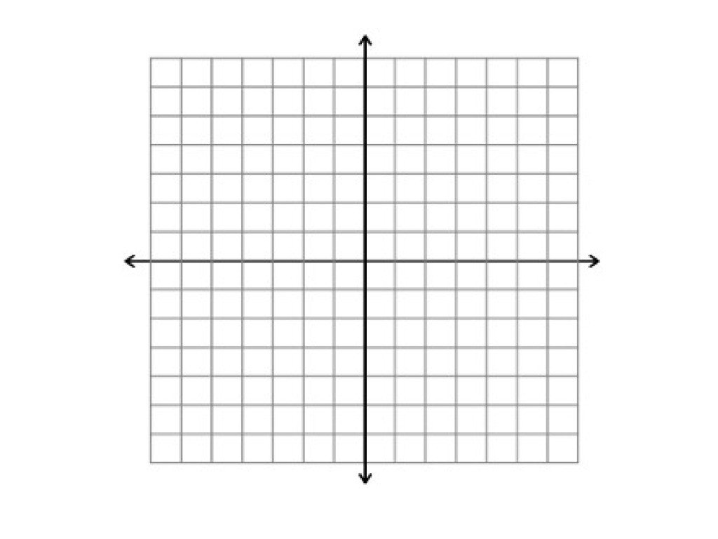 Plotting ordered Pairs Worksheet Mystery Grid Math