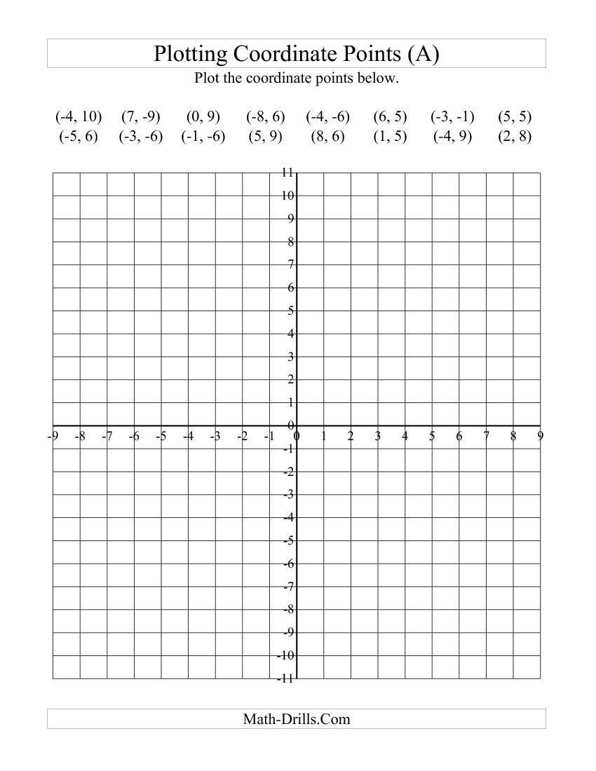 Plotting ordered Pairs Worksheet Plotting Coordinate Points A Geometry Worksheet