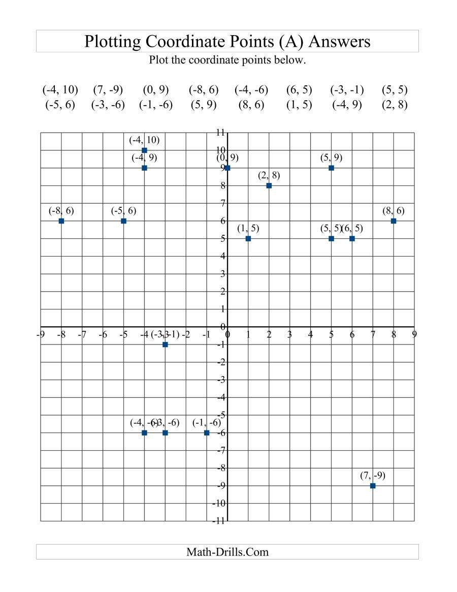 Plotting ordered Pairs Worksheet Plotting Coordinate Points A