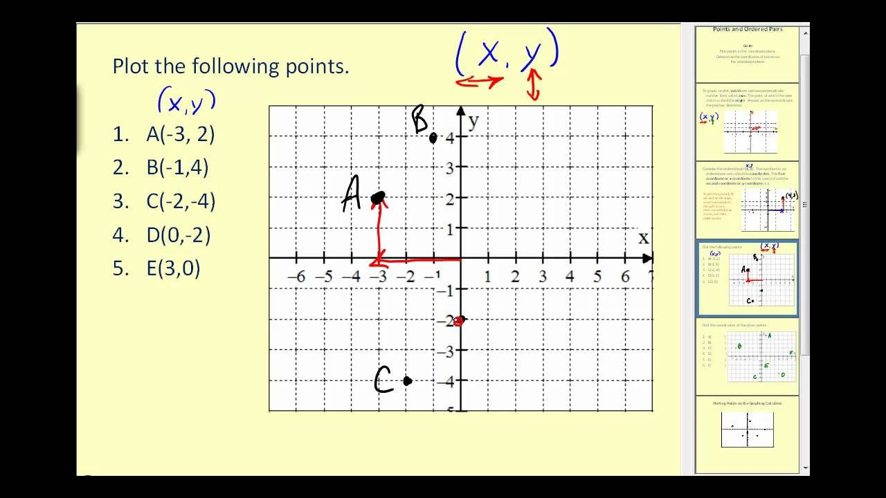 Plotting ordered Pairs Worksheet Plotting Points On the Coordinate Plane
