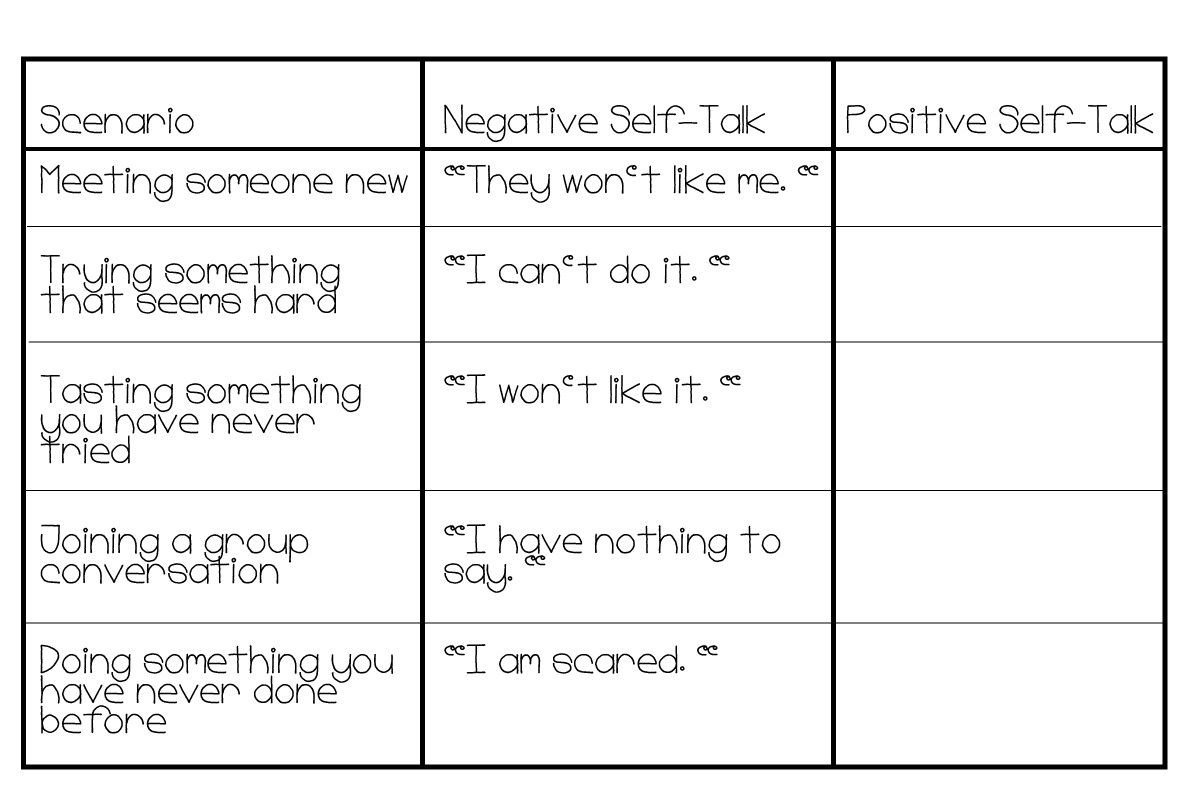 Positive Self Esteem Worksheets Momentous Institute