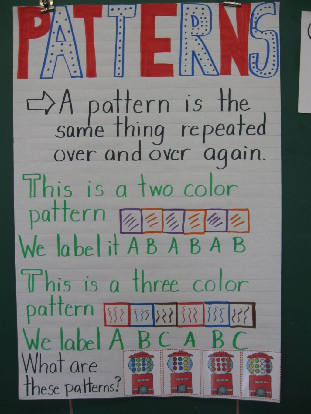 Repeated Patterns Worksheets Worksheet Worksheet Bubblegum Patternsen Math Fabulous