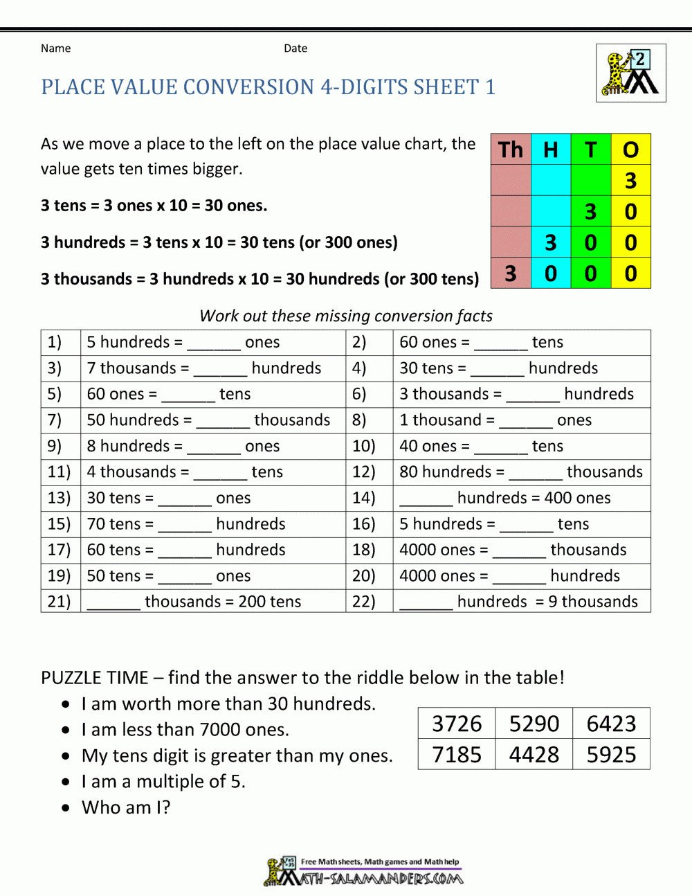 printable free math worksheets third grade place value and rounding missing digit number of for