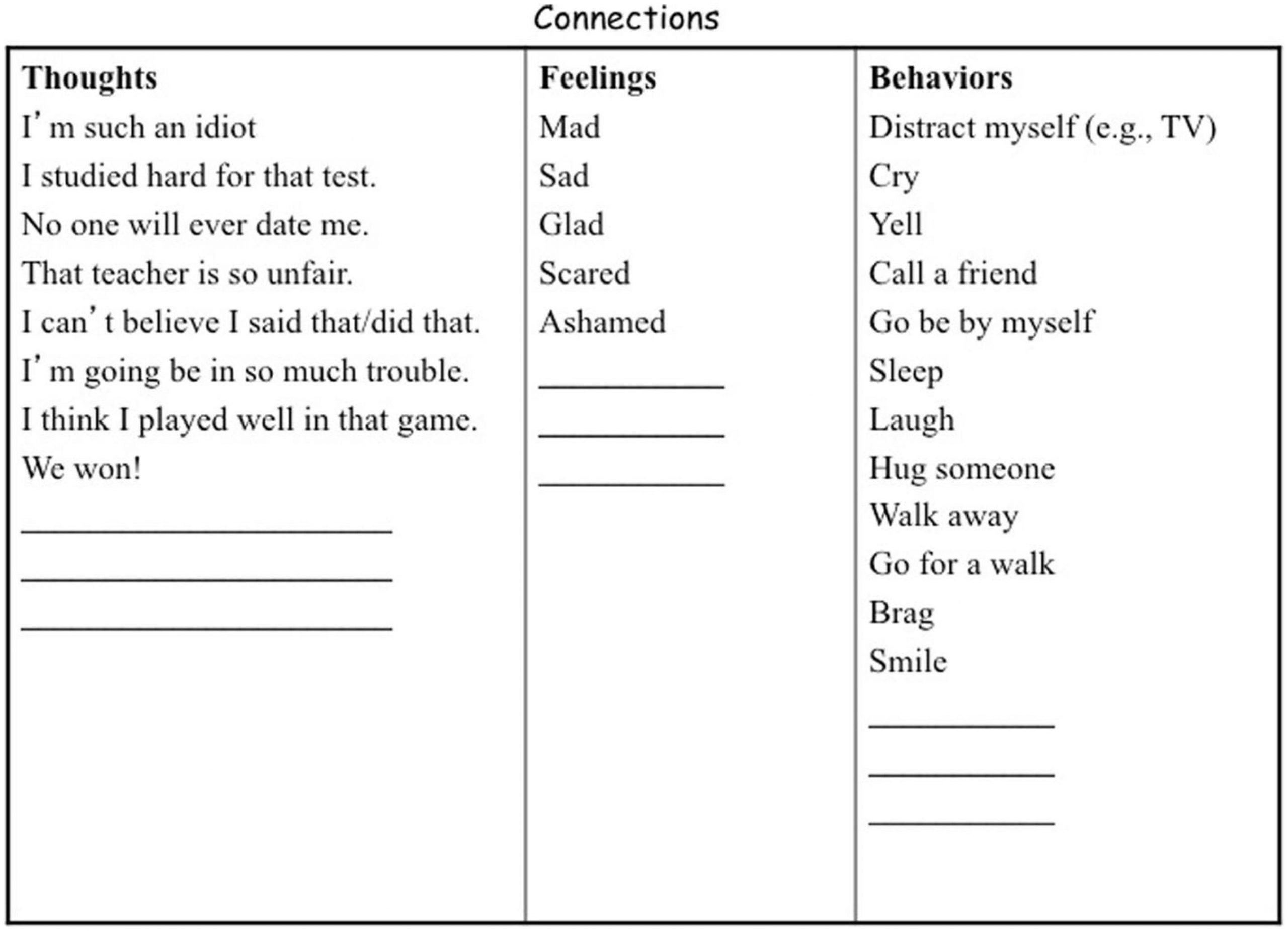 Semantic Relationships Worksheets Lars&lisa A Universal School Based Cognitive Behavioral