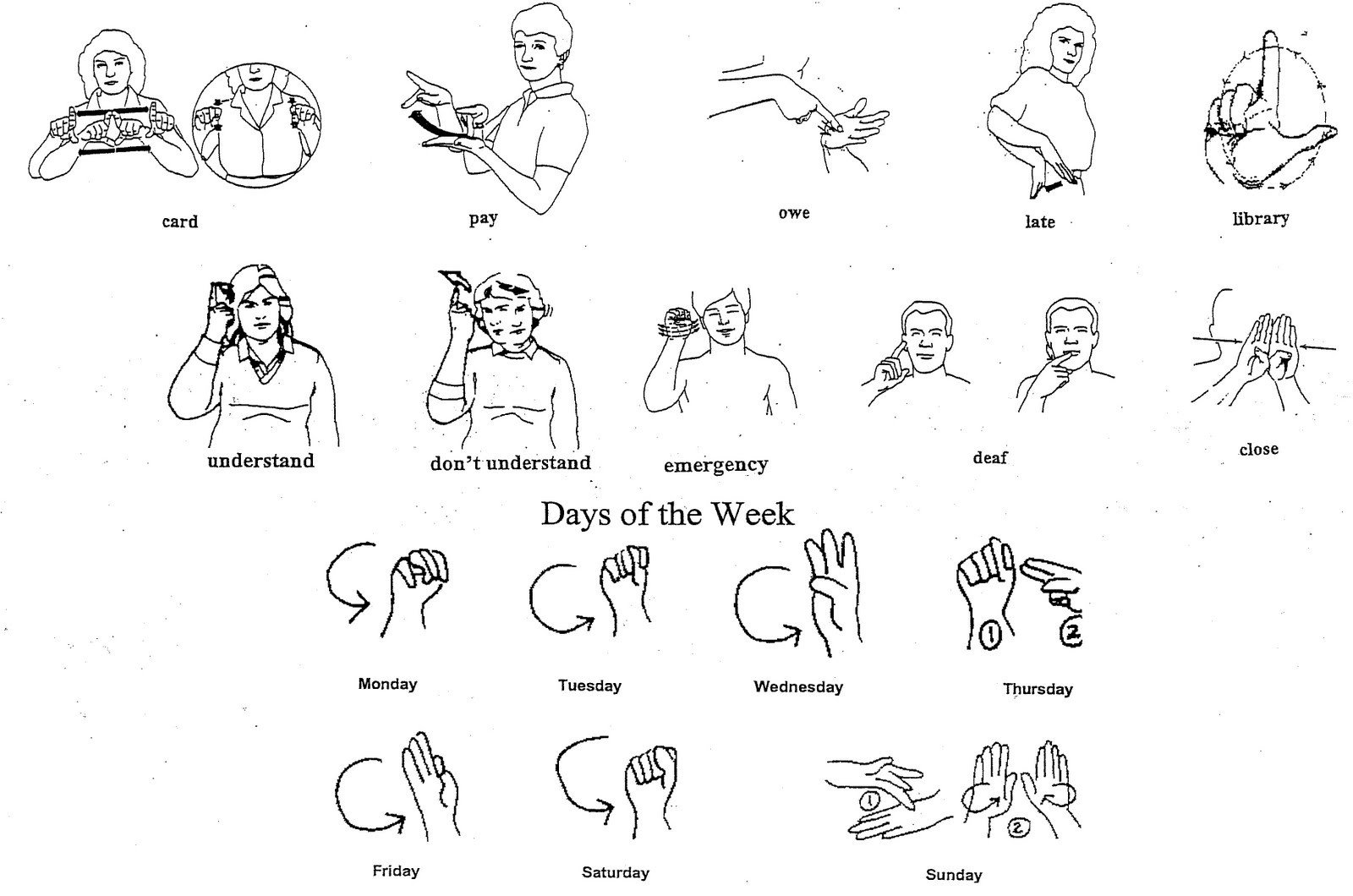 Sign Language Worksheets for Kids 7 Best Of Printable asl Signs asl Sign Language