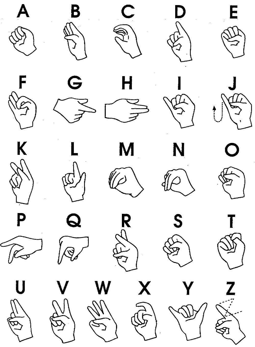 Sign Language Worksheets for Kids Pin On Printable Worksheet Template