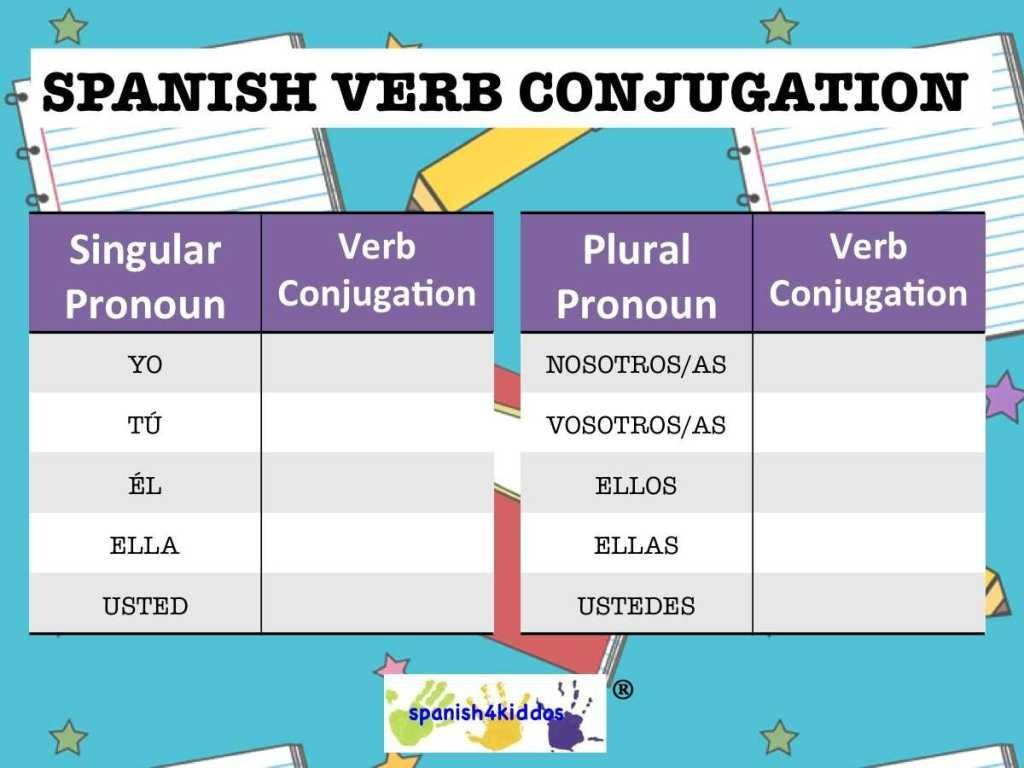 Spanish Verb Conjugation Worksheets Printable Spanish Verb Conjugation Chart • Spanish4kiddos Educational