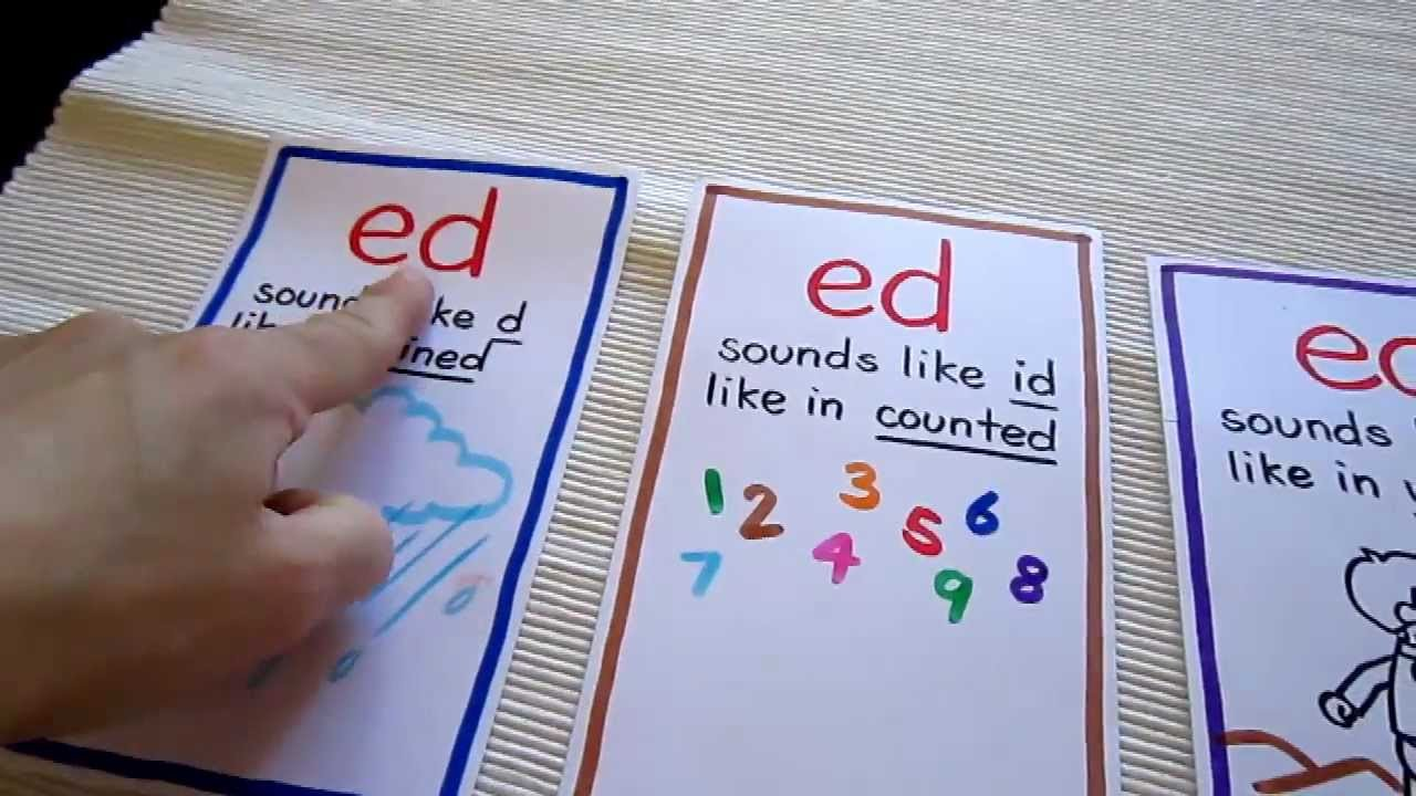 "Suffix Ed Worksheet Grade 1 Reading 3 Different ""ed"" Ending sounds"