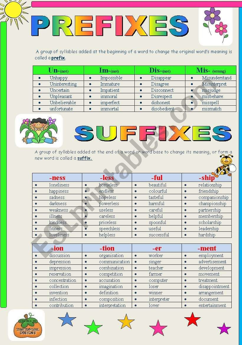 Suffix S Worksheets Word formation Prefixes and Suffixes Esl Worksheet by Tstf