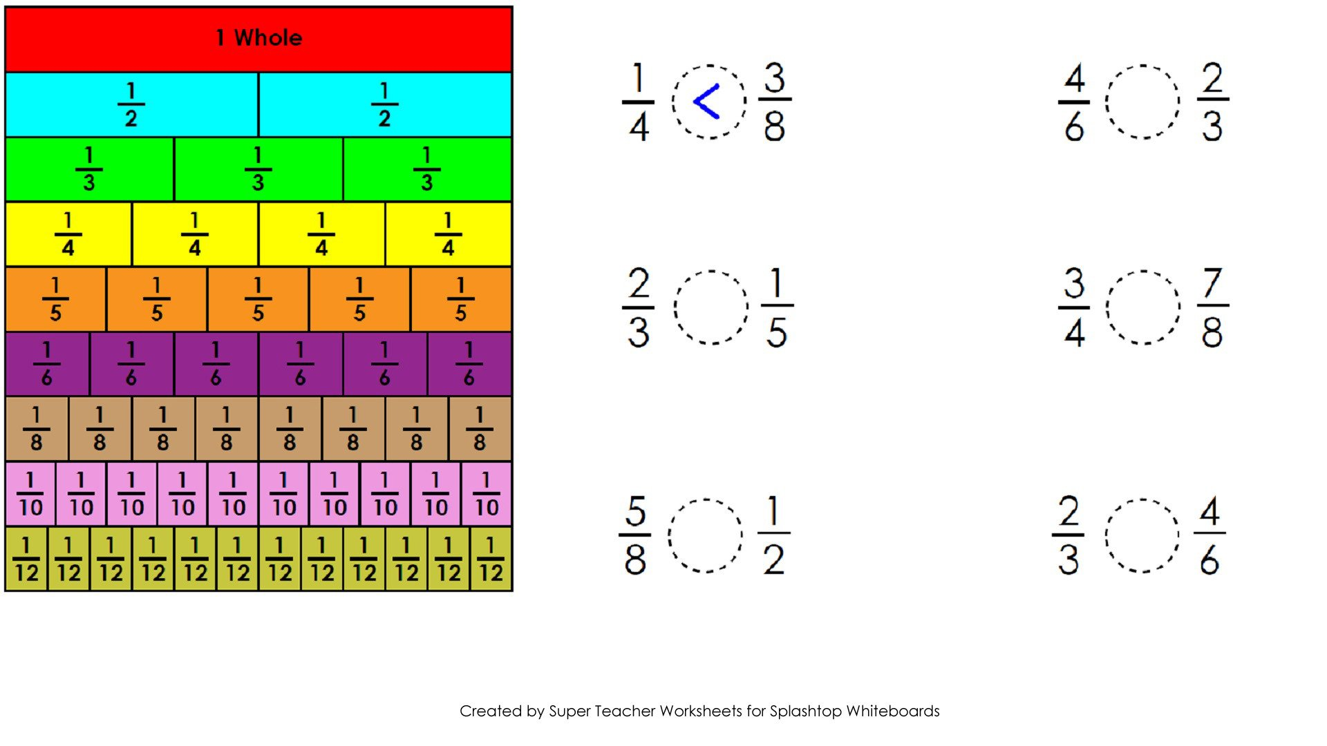 1920 paring fractions