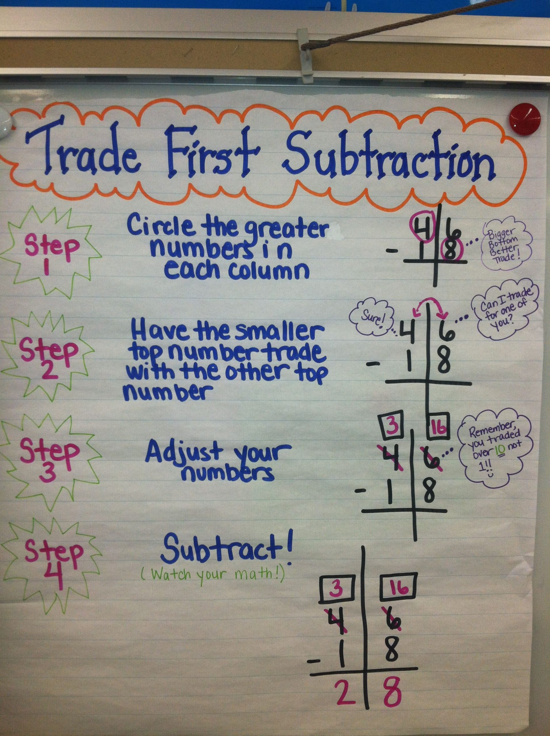 Trade First Subtraction Worksheet Trade First Subtraction